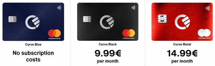 CurveCard - eine Karte für alle